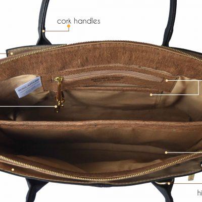 Vue de dessus dans la sacoche Savvy ouvert avec description des détails comme porte-clés ou compartiments
